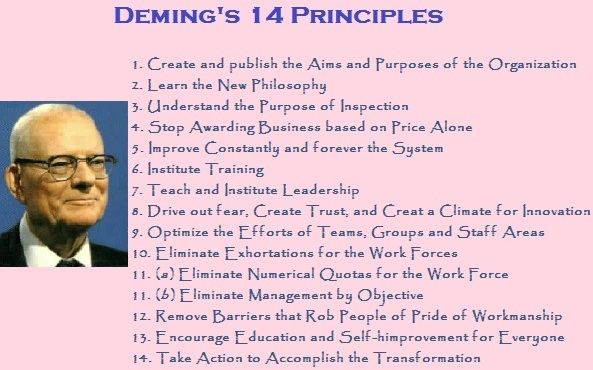 Deming, Total Quality, and the Fundamental Respect for People